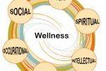 WellnessCircle